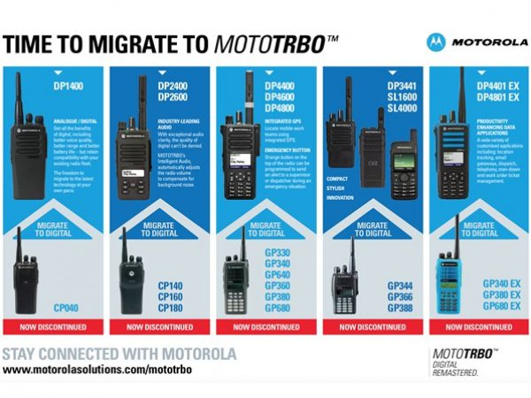 Motorola Phasing Out Analogue-Only Two-Way Radios
